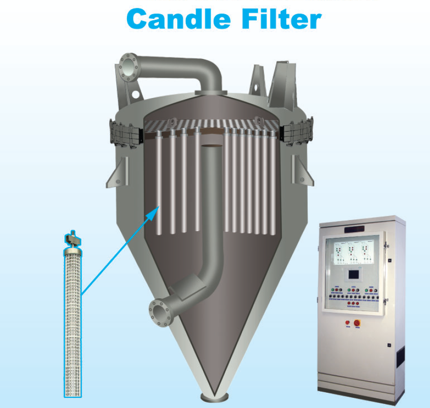 Self cleaning filter for well water self free engine for Self cleaning pond filter